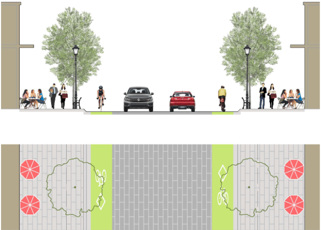 On-street bike lanes