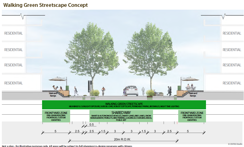 Safer and Greener Streets Concept // Courtesy of Larry Beasley & Associates and Civitas