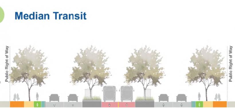 Median BRT option // Courtesy of the City of Brampton